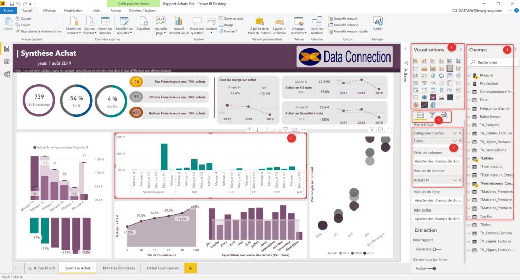 Apprendre à visualiser les données